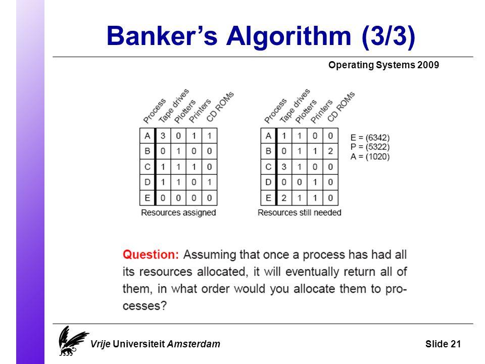 Banker's Algorithm (3/3) Operating Systems 2009 Vrije Universiteit AmsterdamSlide 21