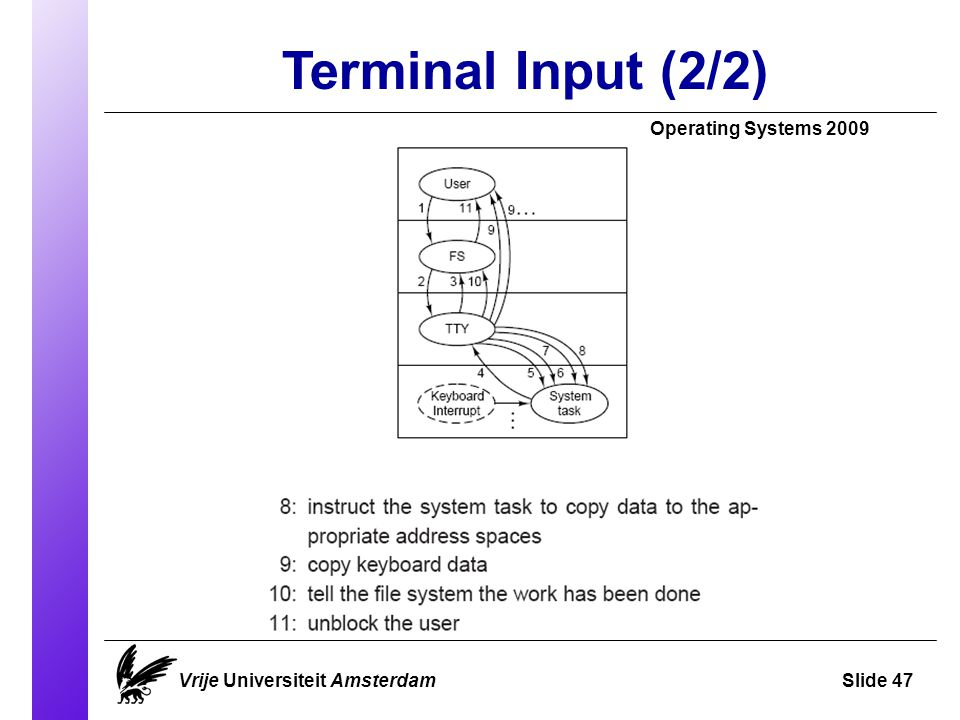 Terminal Input (2/2) Operating Systems 2009 Vrije Universiteit AmsterdamSlide 47