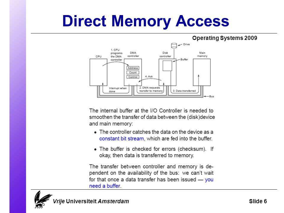 Direct Memory Access Operating Systems 2009 Vrije Universiteit AmsterdamSlide 6