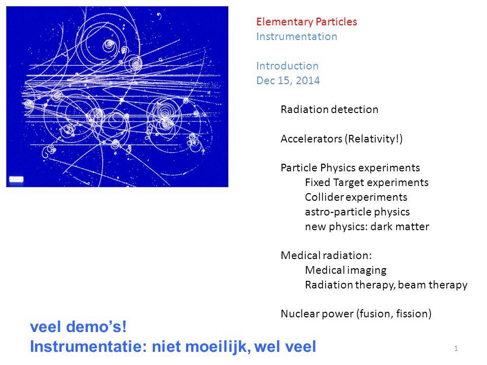 Lorentz Transformation Albert Einstein's Special Theory on Relativity - Speed of light c is invariant for coordinate transformations z' = z+vt - time definition varies with coordinate transformation Snel in te zien via experiment in trein: Klok, gemaakt van twee spiegels.