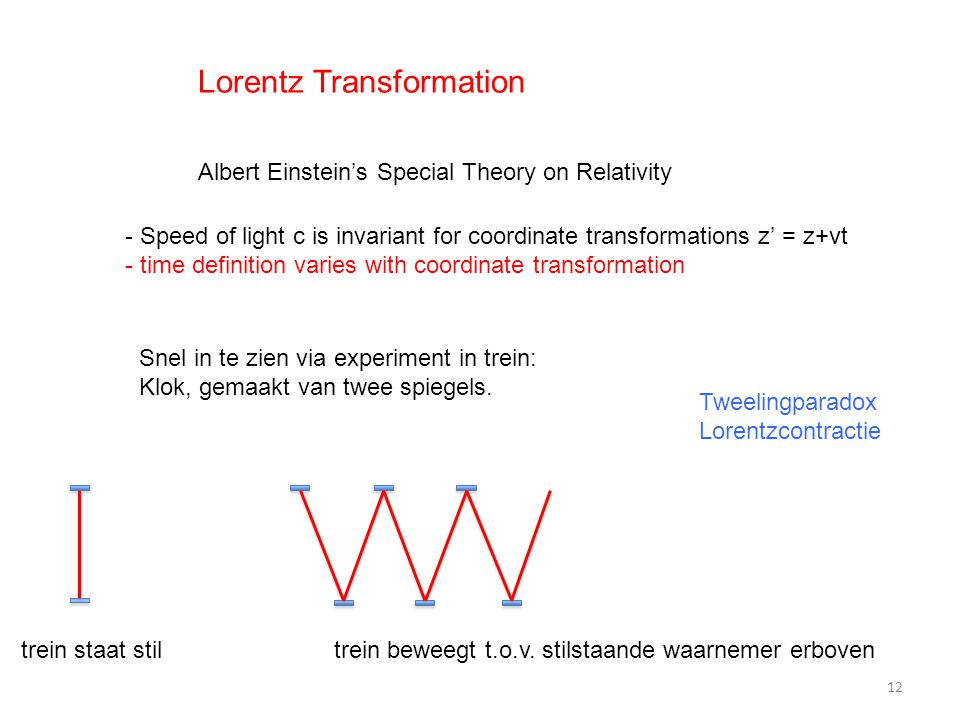 Lorentz Transformation Albert Einstein's Special Theory on Relativity - Speed of light c is invariant for coordinate transformations z' = z+vt - time
