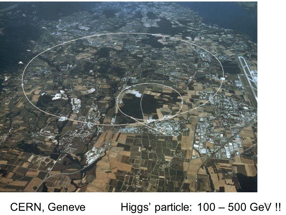 CERN, Geneve Higgs' particle: 100 – 500 GeV !! 20