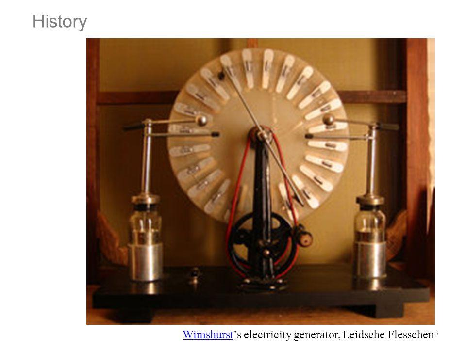 WimshurstWimshurst's electricity generator, Leidsche Flesschen History 3