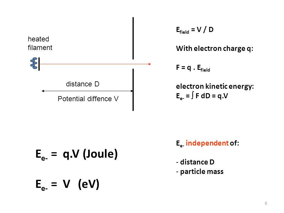 Energy unit: ElectronVolt: eV 1000 eV = 1 keV 1000 MeV = 1 GeV 1000 GeV = 1 TeV 1 eV =  q  Joules = 1.6 x 10 -19 Joules ElectronVolt: eV 7