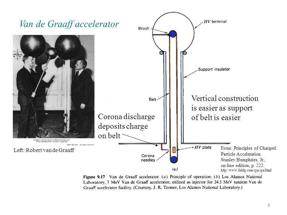 gnd HV = 10 kV Faraday Cage! belt 9