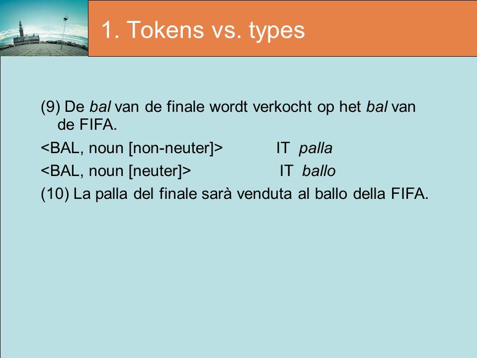 1. Tokens vs. types (9) De bal van de finale wordt verkocht op het bal van de FIFA. IT palla IT ballo (10) La palla del finale sarà venduta al ballo d