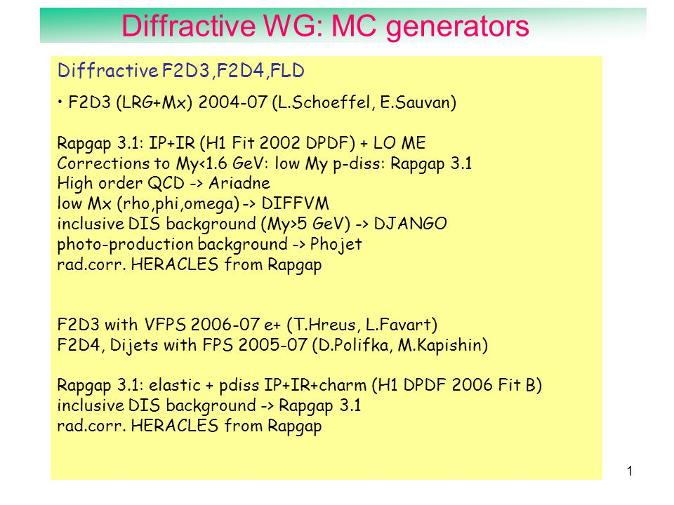 Diffractive WG: MC generators2 FLD LRG (D.Salek, P.Newman, P.Laycock) Rapgap 3.1: IP+IR+charm (H1 DPDF 2006 Fit B) Ep=460,575,920 GeV Inclusive DIS background (My>5 GeV) -> DJANGO P.Newman studies: -> need to reweight Rapgap below Q2~10 GeV2 (H1 2006 Fits) -> need to reweight IR in Rapgap * 4 (too low vs H1 2006 Fits) Dijet Photo-production 99-00 (K.Cerny) Rapgap 3.1: IP,IR exchanges: (H1 2002 DPDF), -> need to reweight IR * 0.5 Inclusive photo-production: Pythia 6.5 -> fails to describe xgamma, eta(jet), -> need to reweight xgamma (multiple interactions for resolved gamma) Dijet Photo-production with VFPS (J.Delvax) -> Pythia