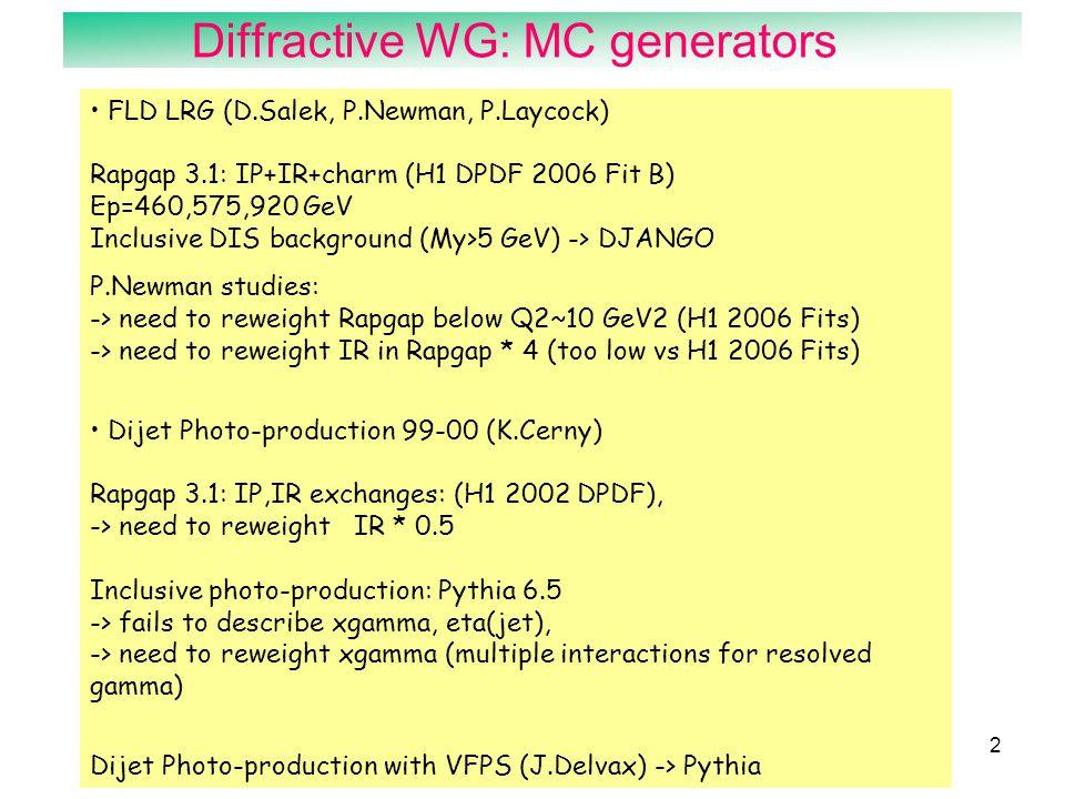 Diffractive WG: MC generators3 Diffractive Rho,phi in DIS (X.Janssen) Radiation corrections HERACLES -> (Q2,W) -> DIFFVM + gamma(rad) Elastic Rho,phi in photo-production (N.Berger, B.List) Elastic Rho,phi in photo-production with FPS proton (M.Kapishin, V.Palichik, V.Spaskov) DIFFVM DVCS HERA-II (L.Schoeffel, E.Sauvan) Elastic DVCS (MILOU) p-diss DVCS (MILOU) BH (Compton 2.2) e-pairs (GRAPE) Rho elastic (DIFFVM)