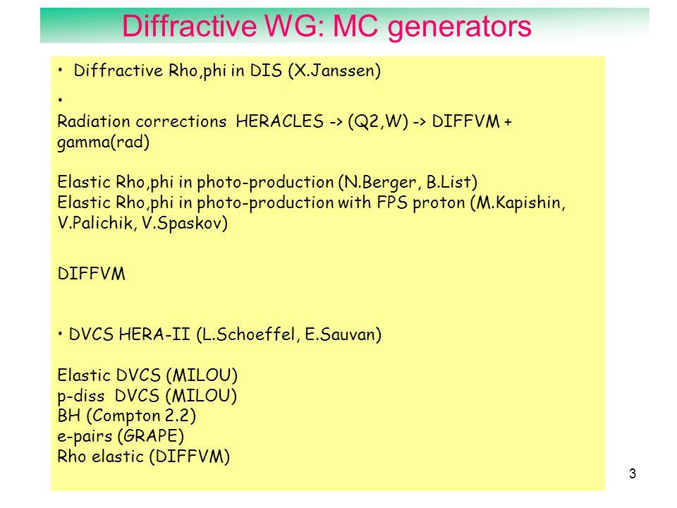 Diffractive WG: MC generators3 Diffractive Rho,phi in DIS (X.Janssen) Radiation corrections HERACLES -> (Q2,W) -> DIFFVM + gamma(rad) Elastic Rho,phi