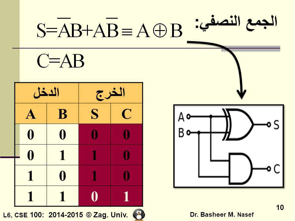 L6, CSE 100: 2014-2015 © Zag. Univ. Dr. Basheer M. Nasef 10 الجمع النصفي: الدخلالخرج ABSC 0000 0110 1010 1101