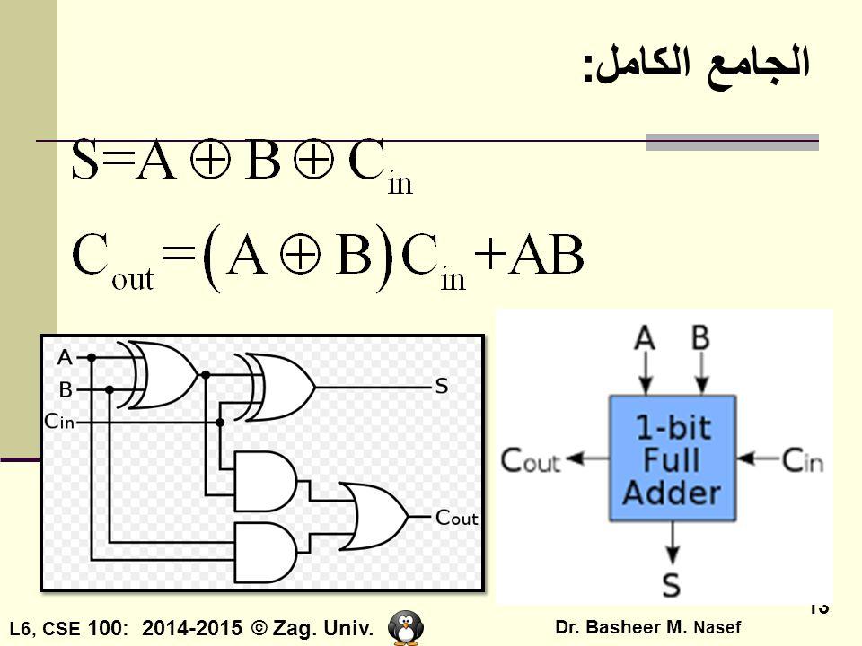 L6, CSE 100: 2014-2015 © Zag. Univ. Dr. Basheer M. Nasef 13 الجامع الكامل: