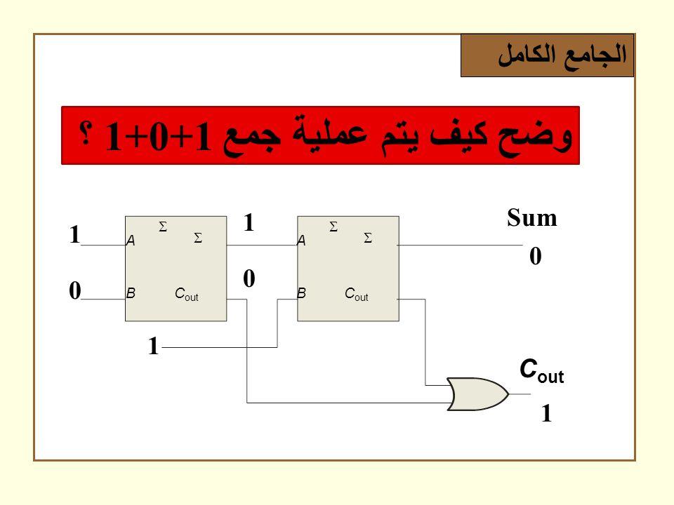 الجامع الكامل A B  C out  A B   وضح كيف يتم عملية جمع 1+0+1 ؟ 1 1 0 1 0 0 1 Sum C out