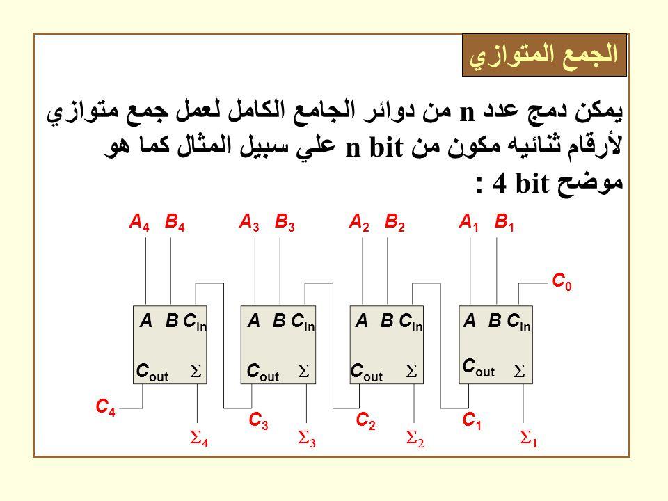 الجمع المتوازي يمكن دمج عدد nمن دوائر الجامع الكامل لعمل جمع متوازي لأرقام ثنائيه مكون من n bit علي سبيل المثال كما هو موضح 4 bit : AB  C out C in AB