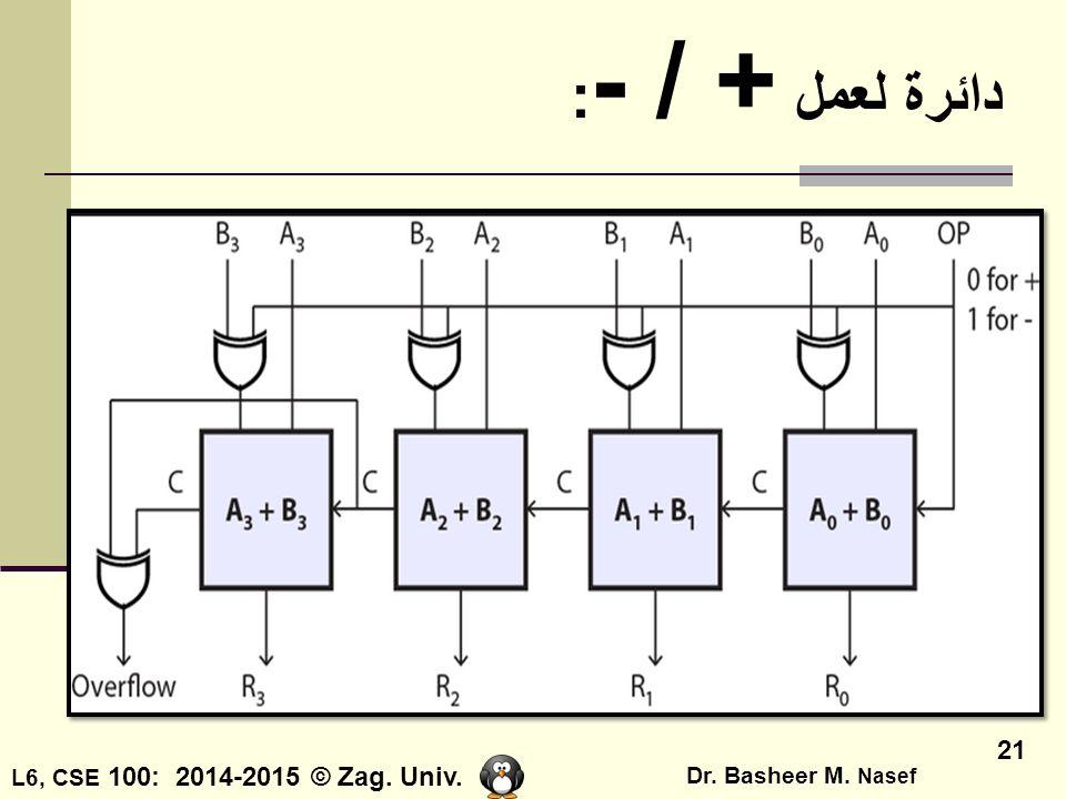 L6, CSE 100: 2014-2015 © Zag. Univ. Dr. Basheer M. Nasef 21 دائرة لعمل + / - :