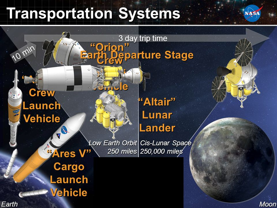 "Title_Design Editor Speakers Bureau 4 Transportation Systems ""Ares V"" Cargo Launch Vehicle ""Ares V"" Cargo Launch Vehicle ""Ares I"" Crew Launch Vehicle"