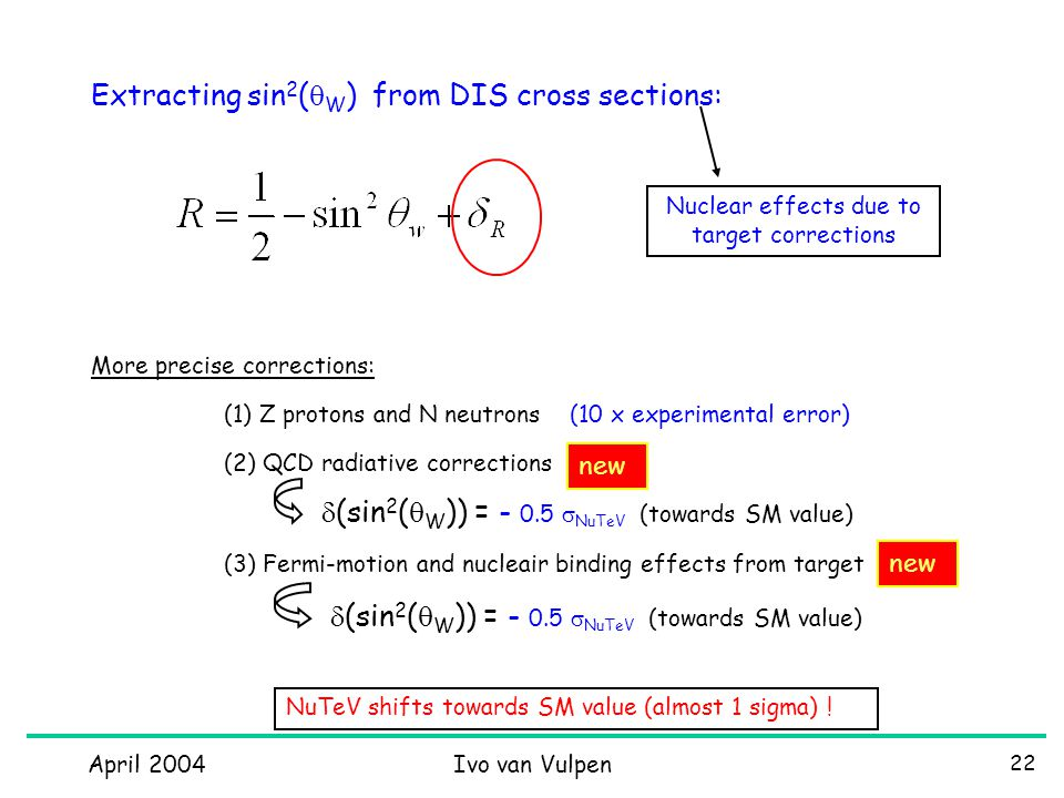 April 2004Ivo van Vulpen 22 Extracting sin 2 (  W ) from DIS cross sections: More precise corrections: (1) Z protons and N neutrons (3) Fermi-motion and nucleair binding effects from target (10 x experimental error)  (sin 2 (  W )) = - 0.5  NuTeV (towards SM value) NuTeV shifts towards SM value (almost 1 sigma) .