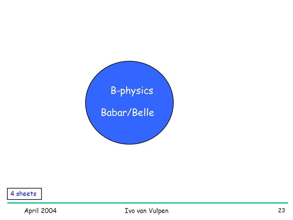 April 2004Ivo van Vulpen 23 4 sheets B-physics Babar/Belle