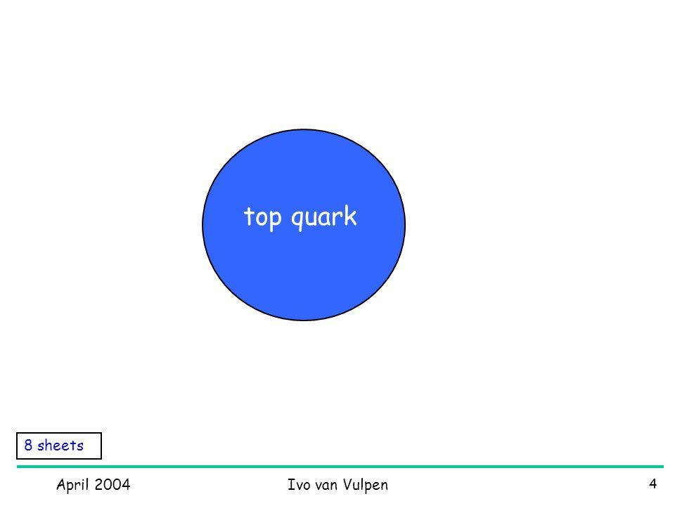 April 2004Ivo van Vulpen 5 Top quark production  (tt)  8 pb g q q t t W b W b W->qq (2/3) and lv (1/3) WWbb productionFinal states bb qqqq bb qqlv bb lvlv Large QCD background Di-lepton.