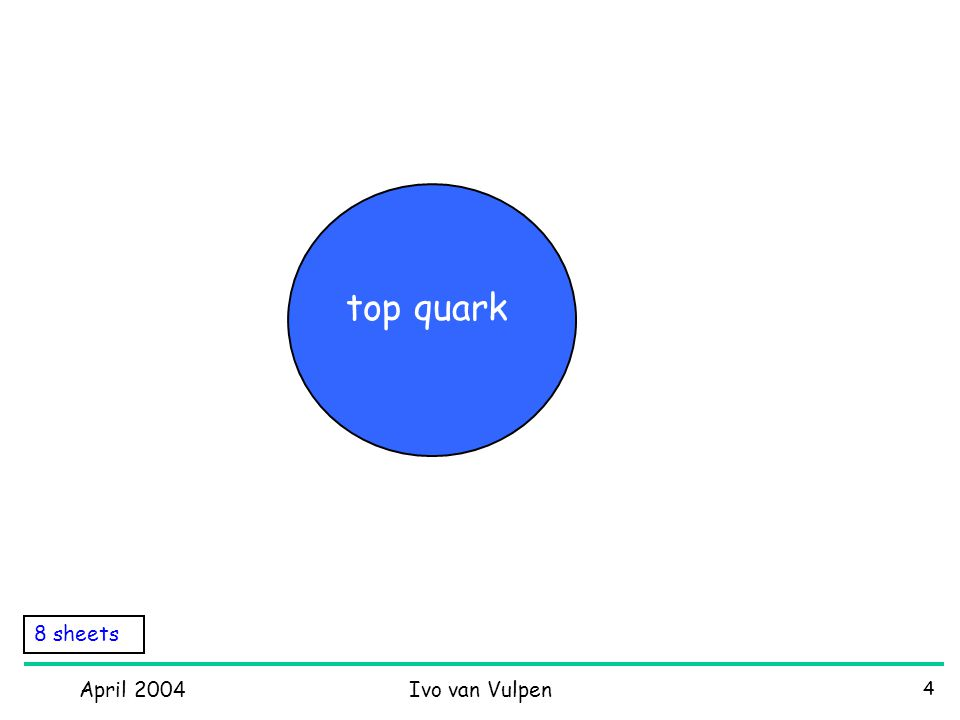 April 2004Ivo van Vulpen 45 WIMPS Sensitive underground detectors, but need large (mass * exposure time)