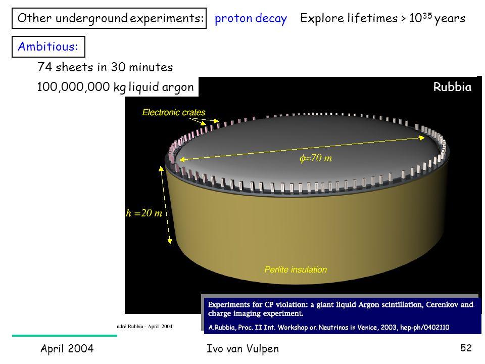 April 2004Ivo van Vulpen 52 Other underground experiments: proton decayExplore lifetimes > 10 35 years Ambitious: 100,000,000 kg liquid argon 74 sheets in 30 minutes Rubbia