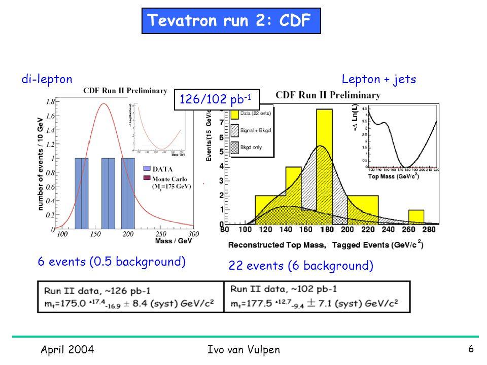 April 2004Ivo van Vulpen 6 Tevatron run 2: CDF di-lepton 6 events (0.5 background) Lepton + jets 22 events (6 background) 126/102 pb -1