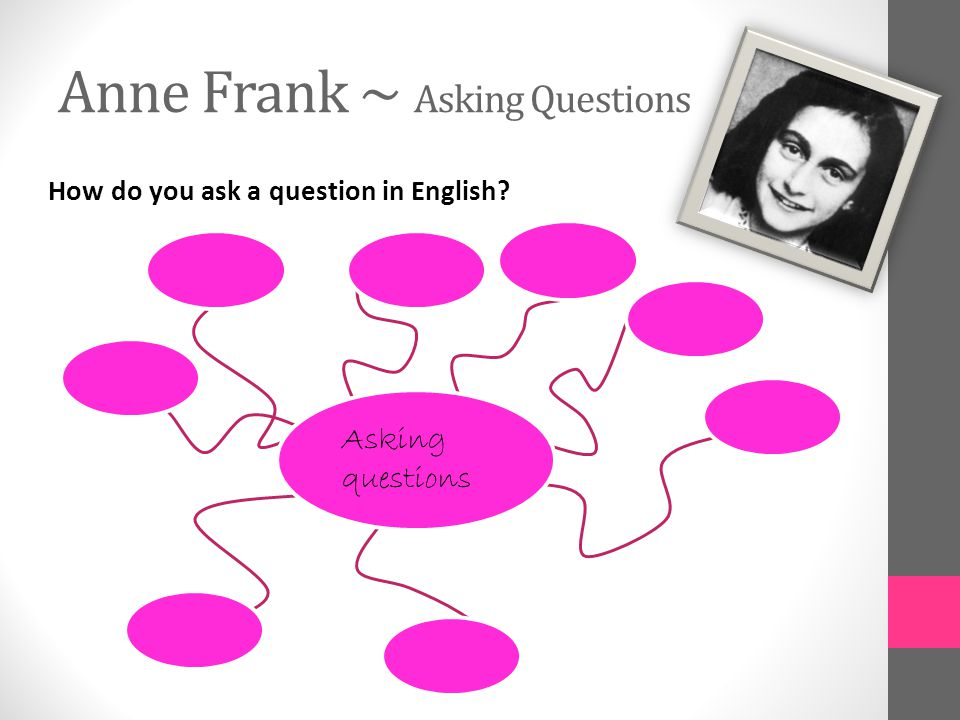 Anne Frank ~ Asking Questions How do you ask a question in English? Asking questions