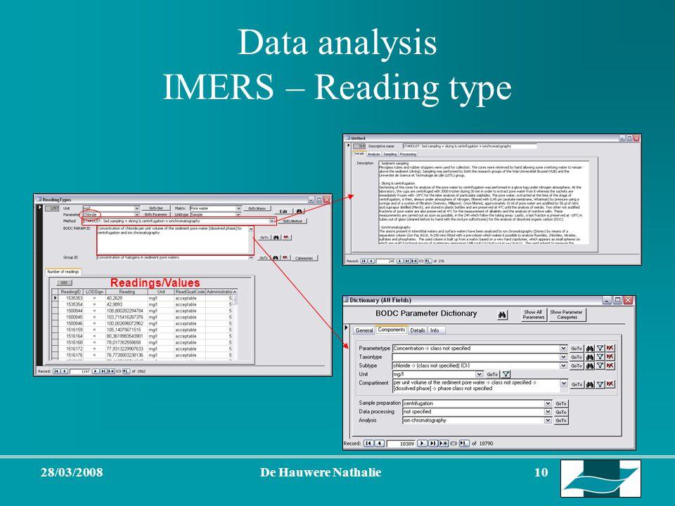 28/03/2008De Hauwere Nathalie 10 Data analysis IMERS – Reading type Readings/Values