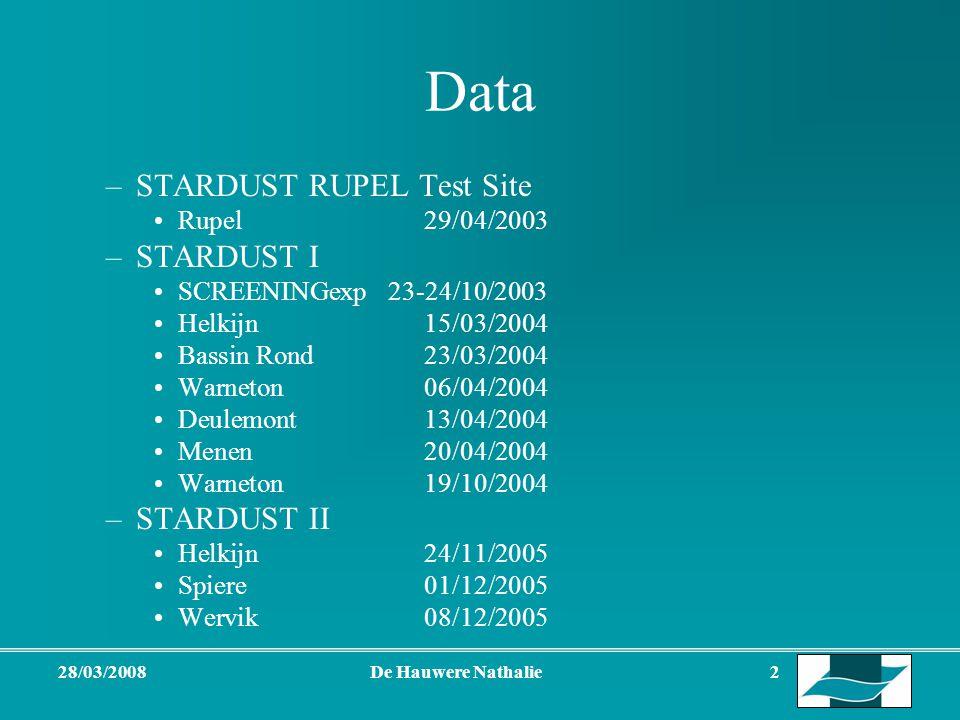 De Hauwere Nathalie 2 Data –STARDUST RUPEL Test Site Rupel29/04/2003 –STARDUST I SCREENINGexp 23-24/10/2003 Helkijn15/03/2004 Bassin Rond23/03/2004 Warneton06/04/2004 Deulemont13/04/2004 Menen20/04/2004 Warneton19/10/2004 –STARDUST II Helkijn24/11/2005 Spiere01/12/2005 Wervik08/12/2005