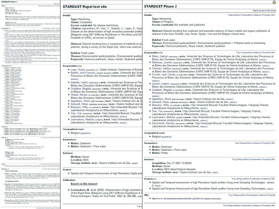 28/03/2008De Hauwere Nathalie 5 Data in IMIS Integrated Marine Information System