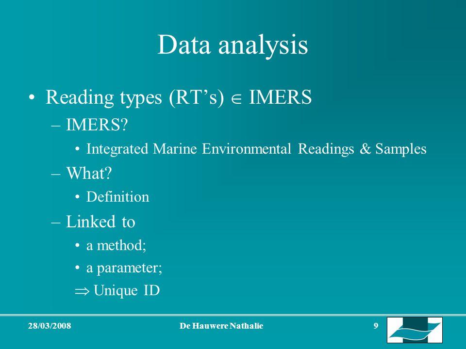 28/03/2008De Hauwere Nathalie 9 Data analysis Reading types (RT's)  IMERS –IMERS.