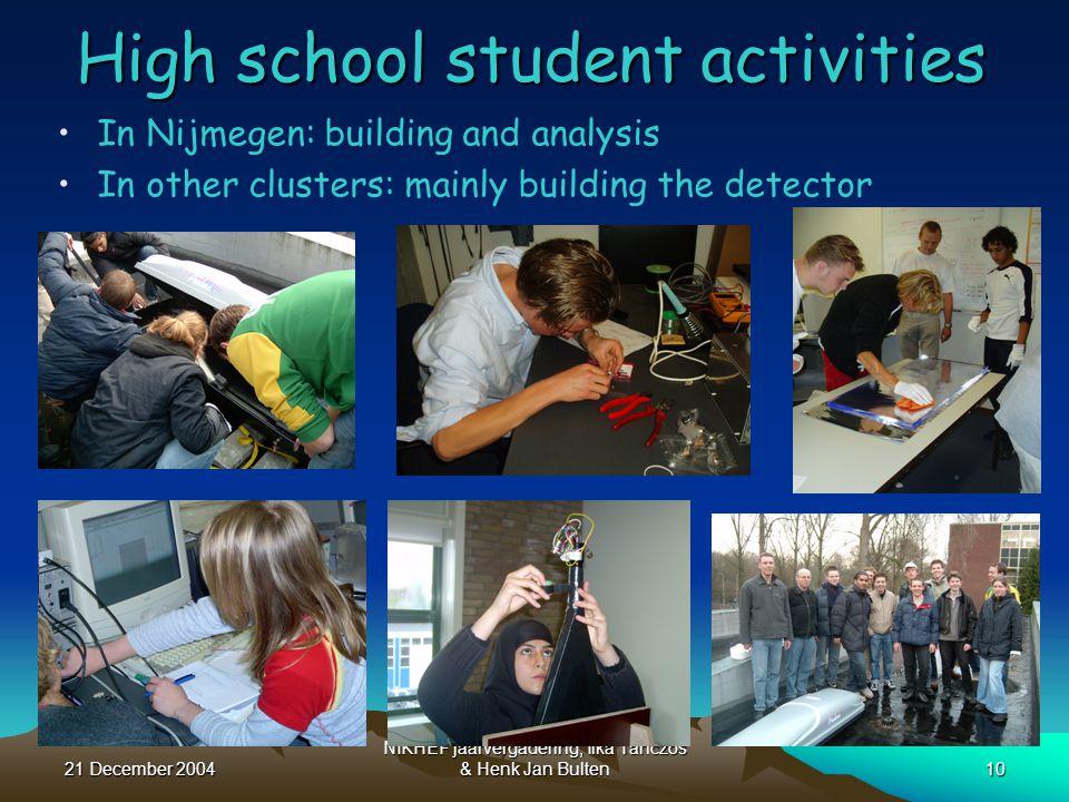 21 December 2004 NIKHEF jaarvergadering, Ilka Tánczos & Henk Jan Bulten10 High school student activities In Nijmegen: building and analysis In other clusters: mainly building the detector
