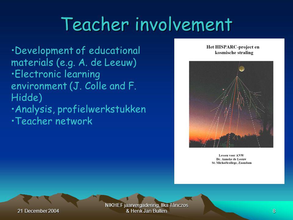 21 December 2004 NIKHEF jaarvergadering, Ilka Tánczos & Henk Jan Bulten8 Development of educational materials (e.g.