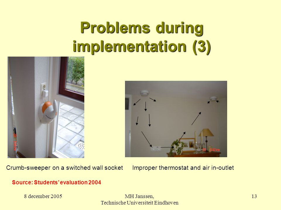 8 december 2005MH Janssen, Technische Universiteit Eindhoven 13 Problems during implementation (3) Improper thermostat and air in-outletCrumb-sweeper on a switched wall socket Source: Students' evaluation 2004