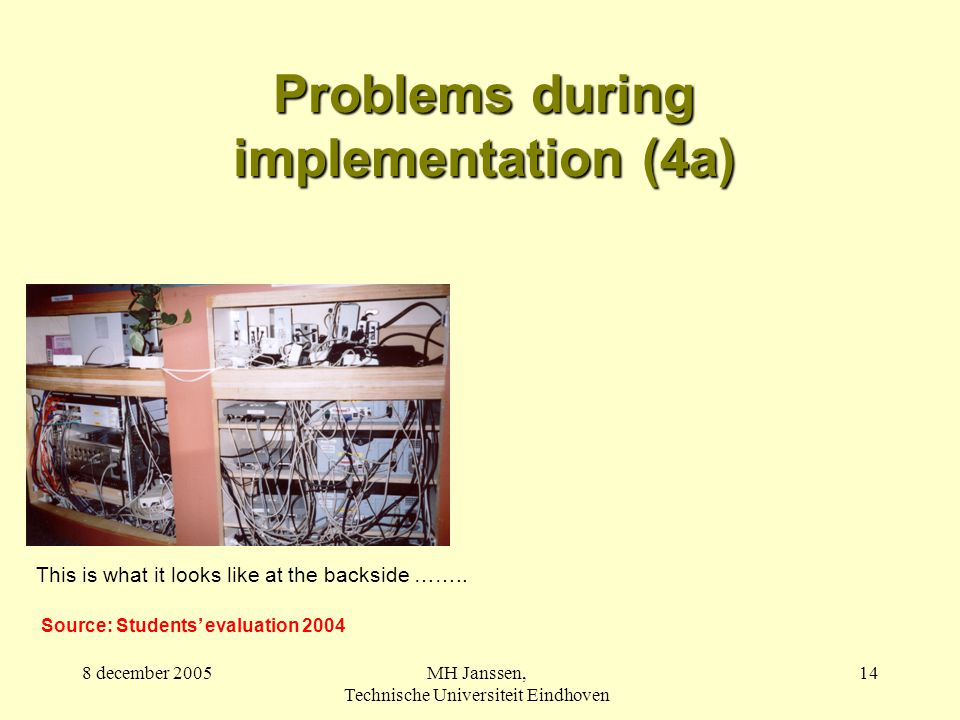 8 december 2005MH Janssen, Technische Universiteit Eindhoven 14 Problems during implementation (4a) This is what it looks like at the backside ……..