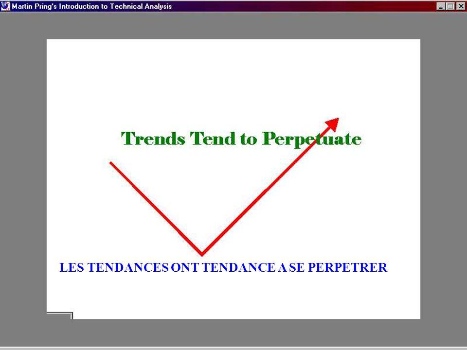 TAREK AMYUNITECHNICAL ANALYSIS21 LES TENDANCES ONT TENDANCE A SE PERPETRER