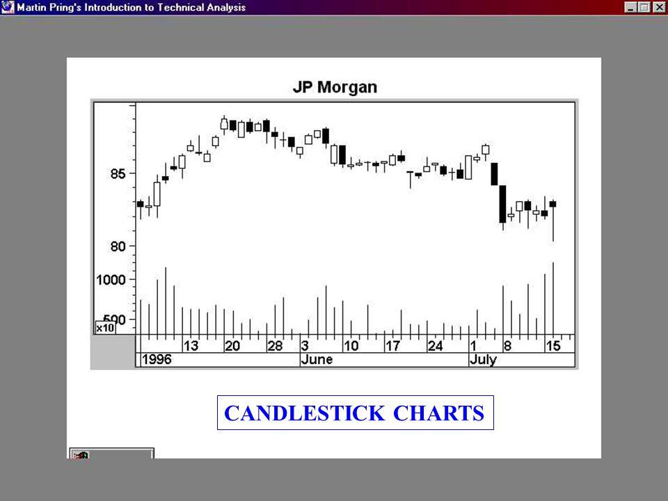 TAREK AMYUNITECHNICAL ANALYSIS34 CANDLESTICK CHARTS