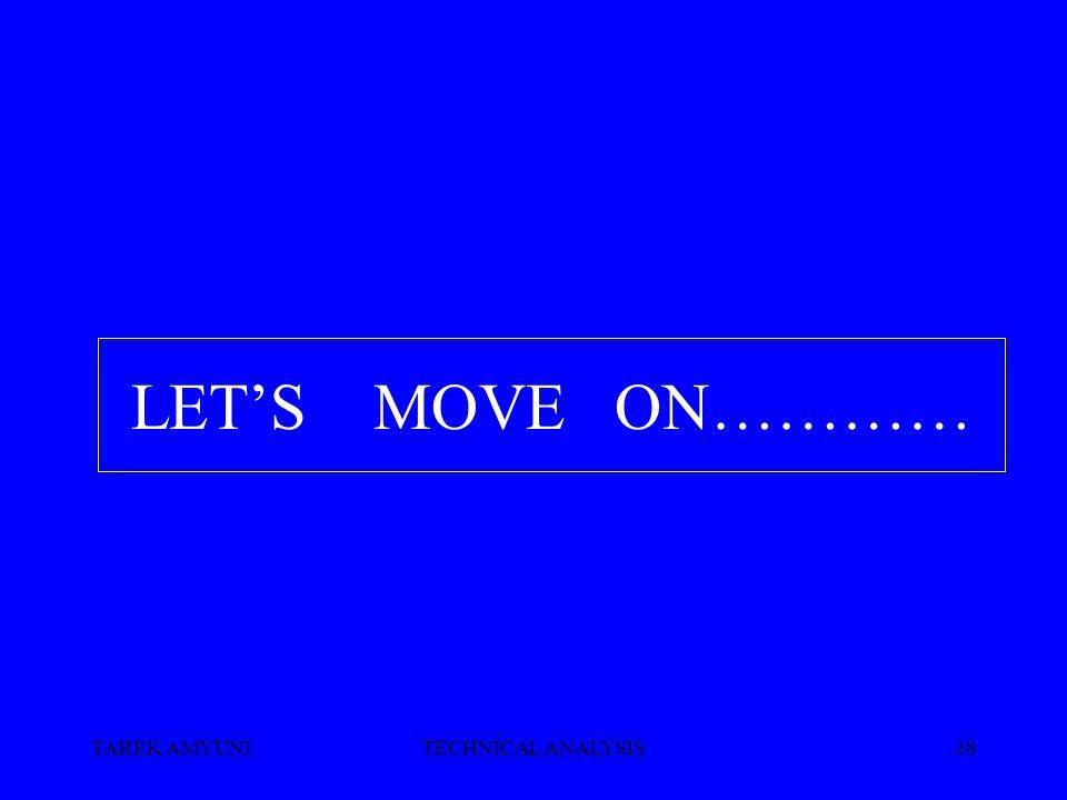 TAREK AMYUNITECHNICAL ANALYSIS38 LET'S MOVE ON…………
