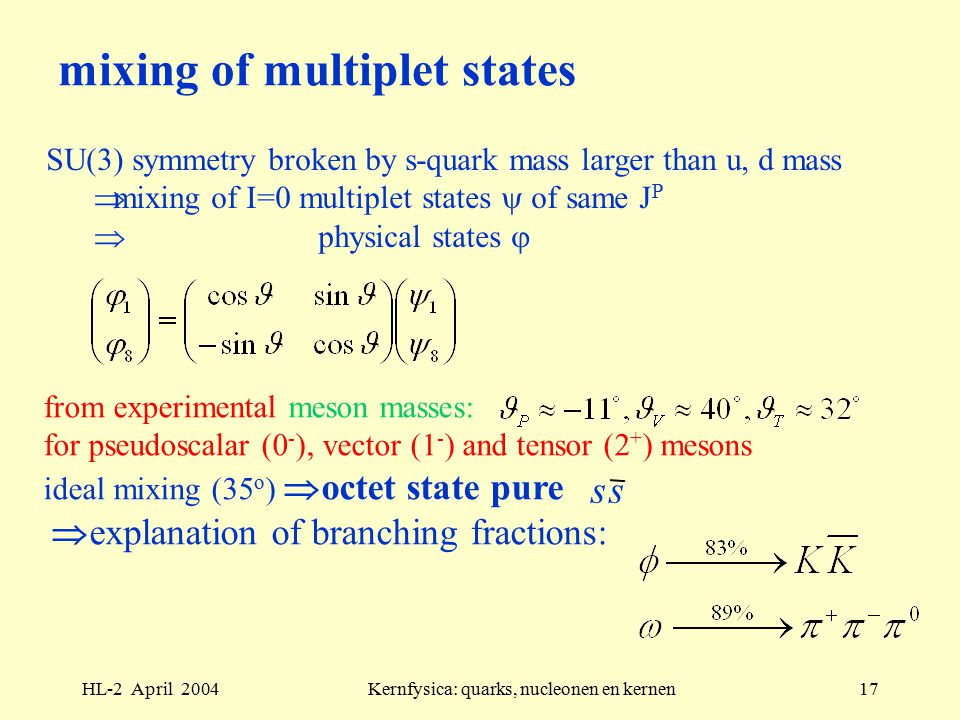 HL-2 April 2004Kernfysica: quarks, nucleonen en kernen17 mixing of multiplet states SU(3) symmetry broken by s-quark mass larger than u, d mass  mixing of I=0 multiplet states  of same J P  physical states  from experimental meson masses: for pseudoscalar (0 - ), vector (1 - ) and tensor (2 + ) mesons ideal mixing (35 o )  octet state pure  explanation of branching fractions: ss