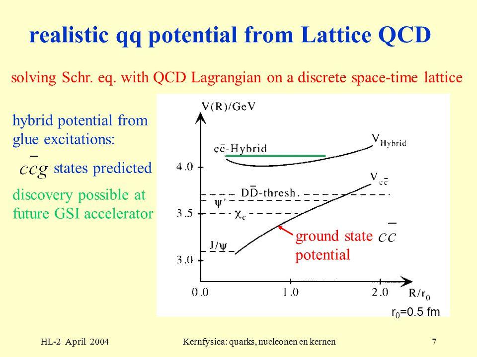 HL-2 April 2004Kernfysica: quarks, nucleonen en kernen18 color-magnetic energy splitting J = 1 mass gap 600 MeV/c 2 J = 0 remember: charmonium S-state splitting 120 MeV