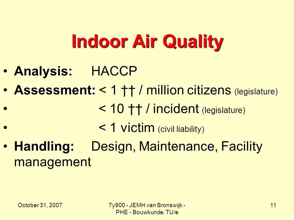October 31, 20077y900 - JEMH van Bronswijk - PHE - Bouwkunde, TU/e 11 Indoor Air Quality Analysis:Analysis: HACCP Assessment:Assessment: < 1 †† / million citizens (legislature) < 10 †† / incident (legislature) < 1 victim (civil liability) Handling:Handling: Design, Maintenance, Facility management