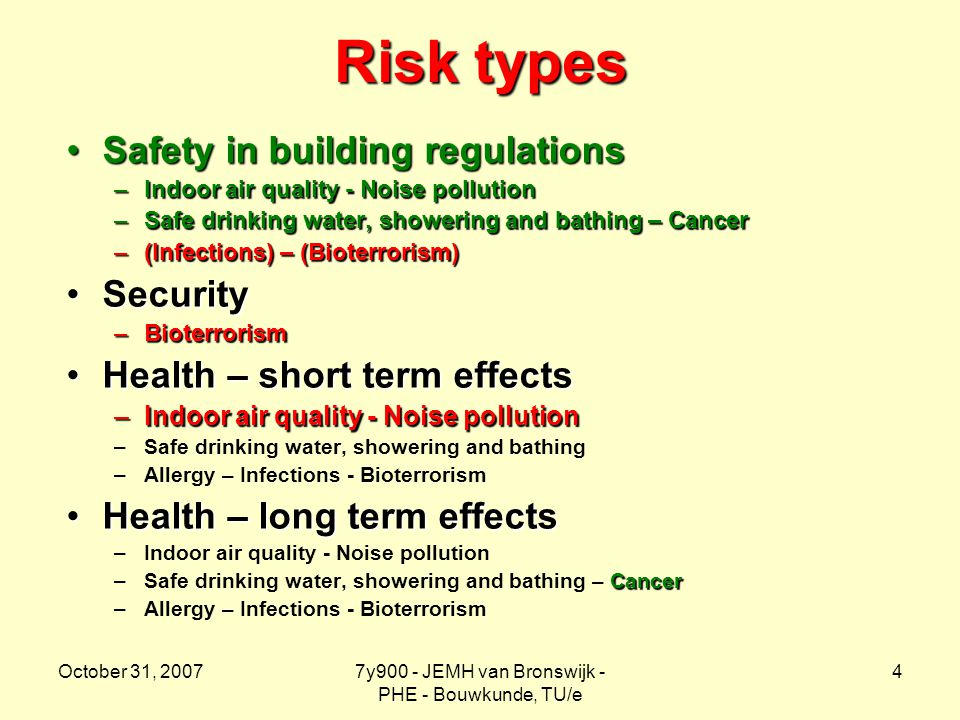 October 31, 20077y900 - JEMH van Bronswijk - PHE - Bouwkunde, TU/e 4 Risk types Safety in building regulationsSafety in building regulations –Indoor air quality - Noise pollution –Safe drinking water, showering and bathing – Cancer –(Infections) – (Bioterrorism) SecuritySecurity –Bioterrorism Health – short term effectsHealth – short term effects –Indoor air quality - Noise pollution –Safe drinking water, showering and bathing –Allergy – Infections - Bioterrorism Health – long term effectsHealth – long term effects –Indoor air quality - Noise pollution Cancer –Safe drinking water, showering and bathing – Cancer –Allergy – Infections - Bioterrorism
