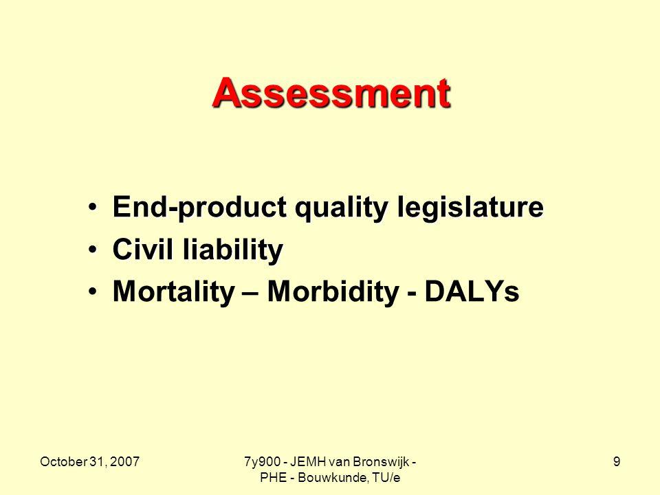 October 31, 20077y900 - JEMH van Bronswijk - PHE - Bouwkunde, TU/e 9 Assessment End-product quality legislatureEnd-product quality legislature Civil liabilityCivil liability Mortality – Morbidity - DALYs