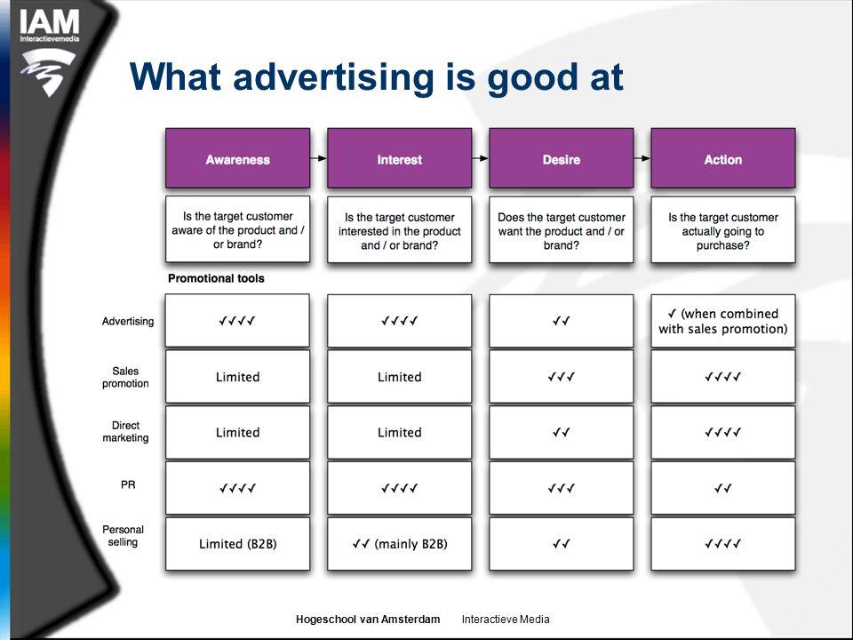 Hogeschool van Amsterdam Interactieve Media What advertising is good at