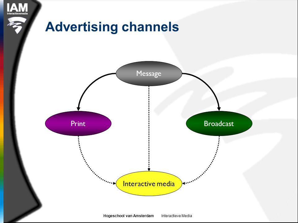 Hogeschool van Amsterdam Interactieve Media Advertising channels Message PrintBroadcast Interactive media