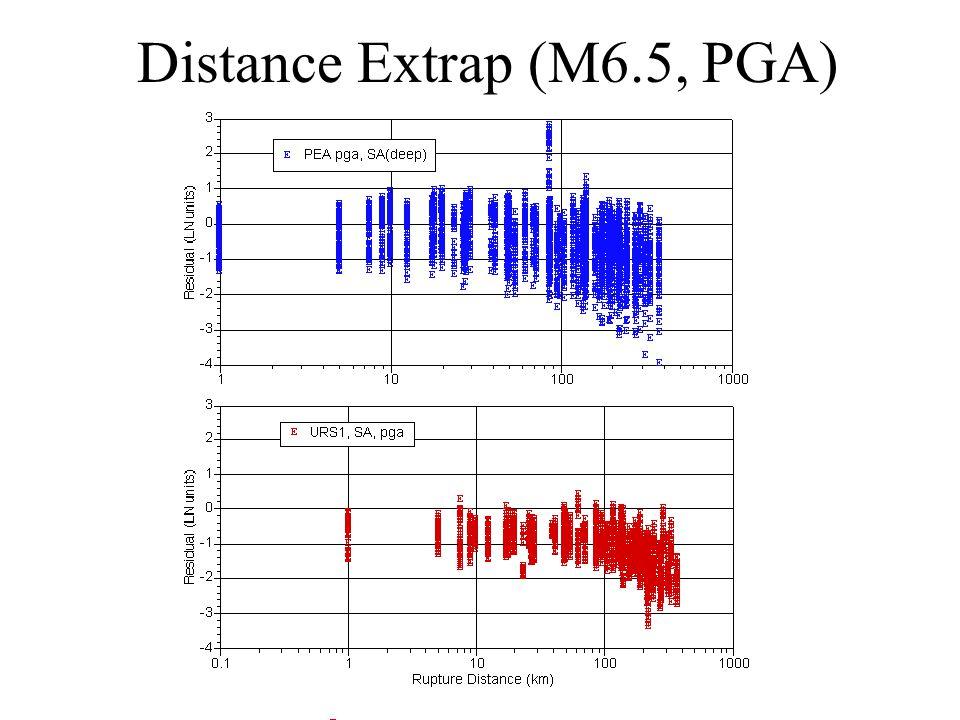 Distance Extrap (M6.5, PGA)