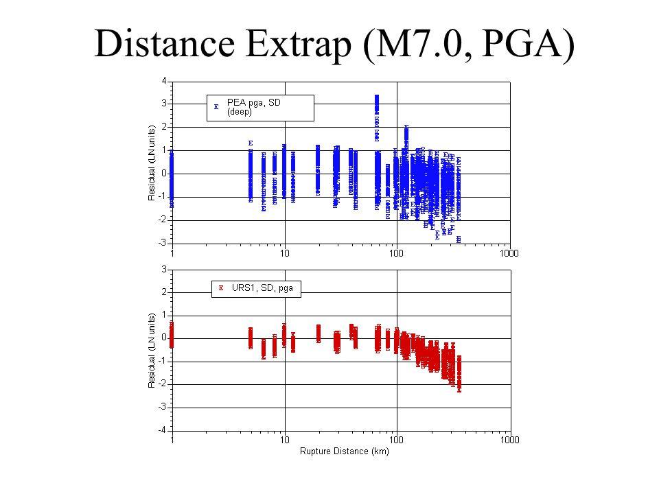 Distance Extrap (M7.0, PGA)