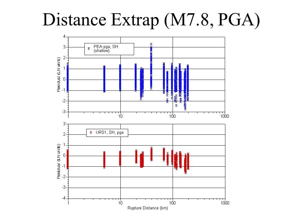 Distance Extrap (M7.8, PGA)