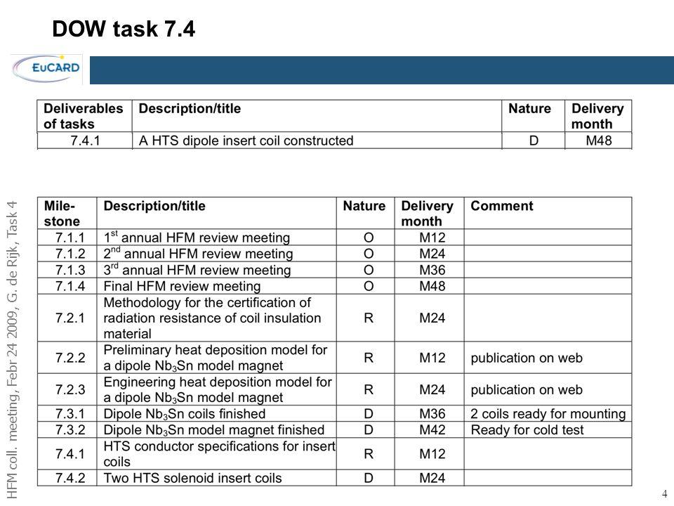 HFM coll. meeting, Febr 24 2009, G. de Rijk, Task 4 DOW task 7.4 4