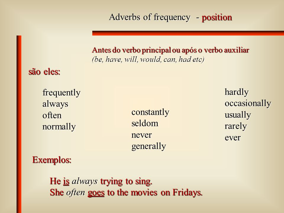 Adverbs of time - position No final ou no início da sentença. Some friends went to Chicago last night. (no final) (no final) Yesterday I started the t