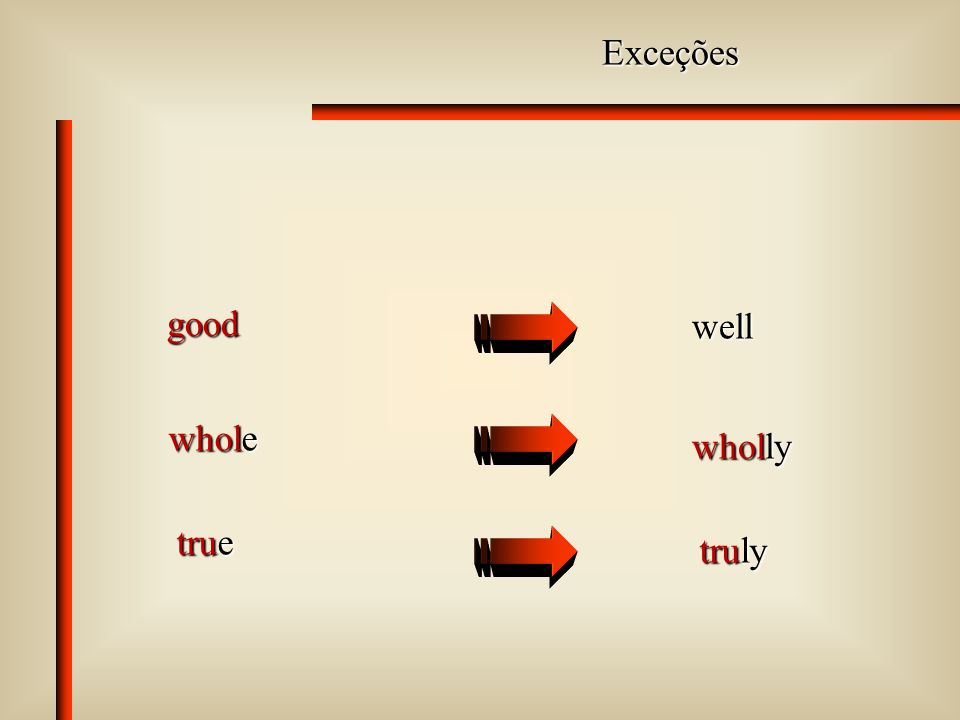 Complete the following sentences by using adverbs correctly.